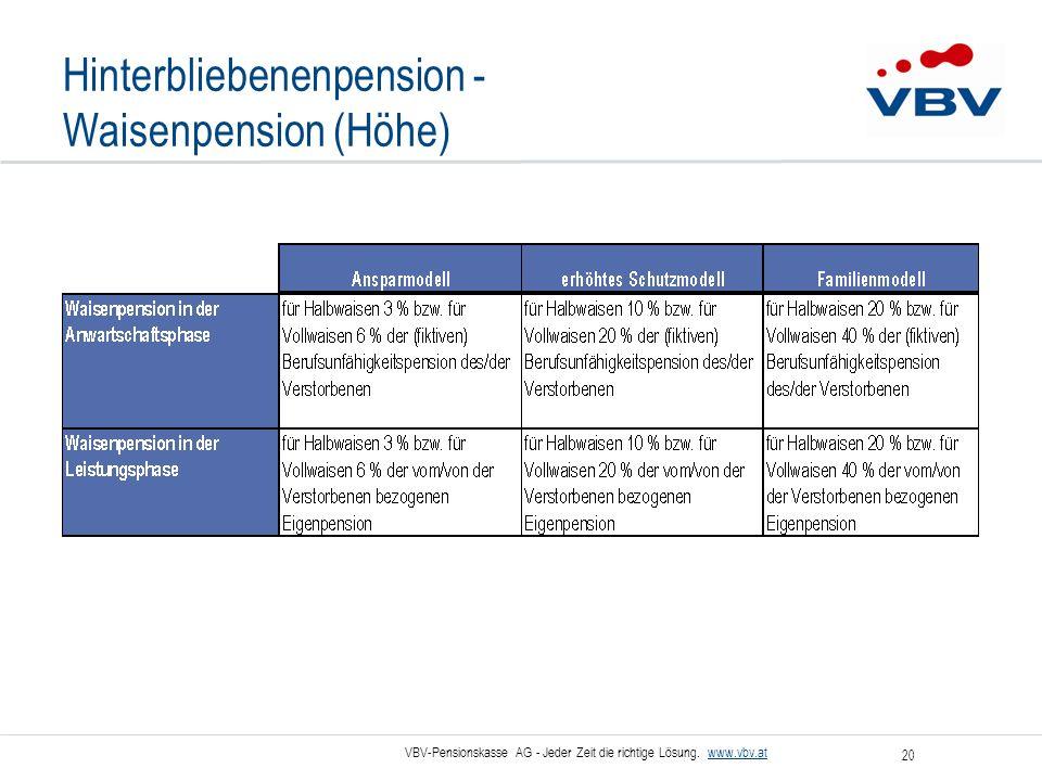 VBV-Pensionskasse AG - Jeder Zeit die richtige Lösung. www.vbv.at 20 Hinterbliebenenpension - Waisenpension (Höhe)