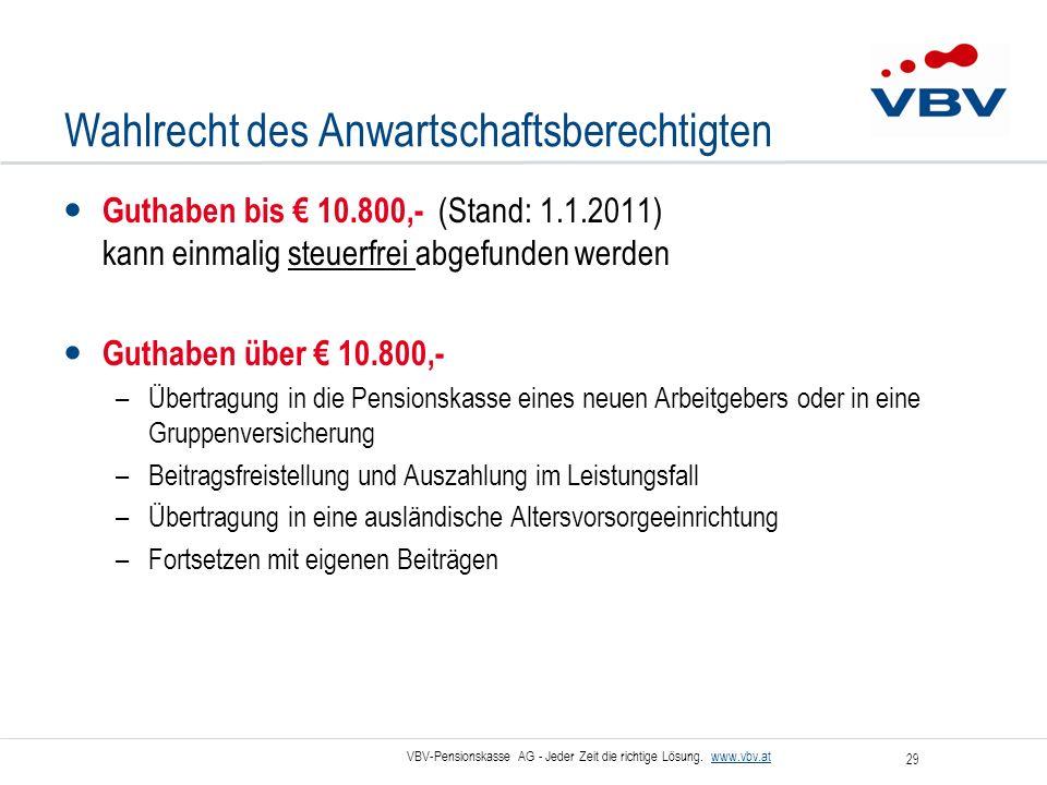 VBV-Pensionskasse AG - Jeder Zeit die richtige Lösung. www.vbv.at 29 Wahlrecht des Anwartschaftsberechtigten Guthaben bis 10.800,- (Stand: 1.1.2011) k
