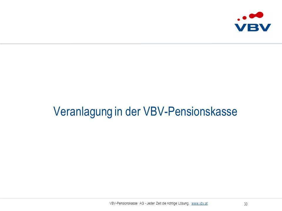 VBV-Pensionskasse AG - Jeder Zeit die richtige Lösung. www.vbv.at 30 Veranlagung in der VBV-Pensionskasse