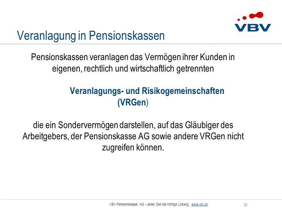 VBV-Pensionskasse AG - Jeder Zeit die richtige Lösung. www.vbv.at 31 Veranlagung in Pensionskassen Pensionskassen veranlagen das Vermögen ihrer Kunden