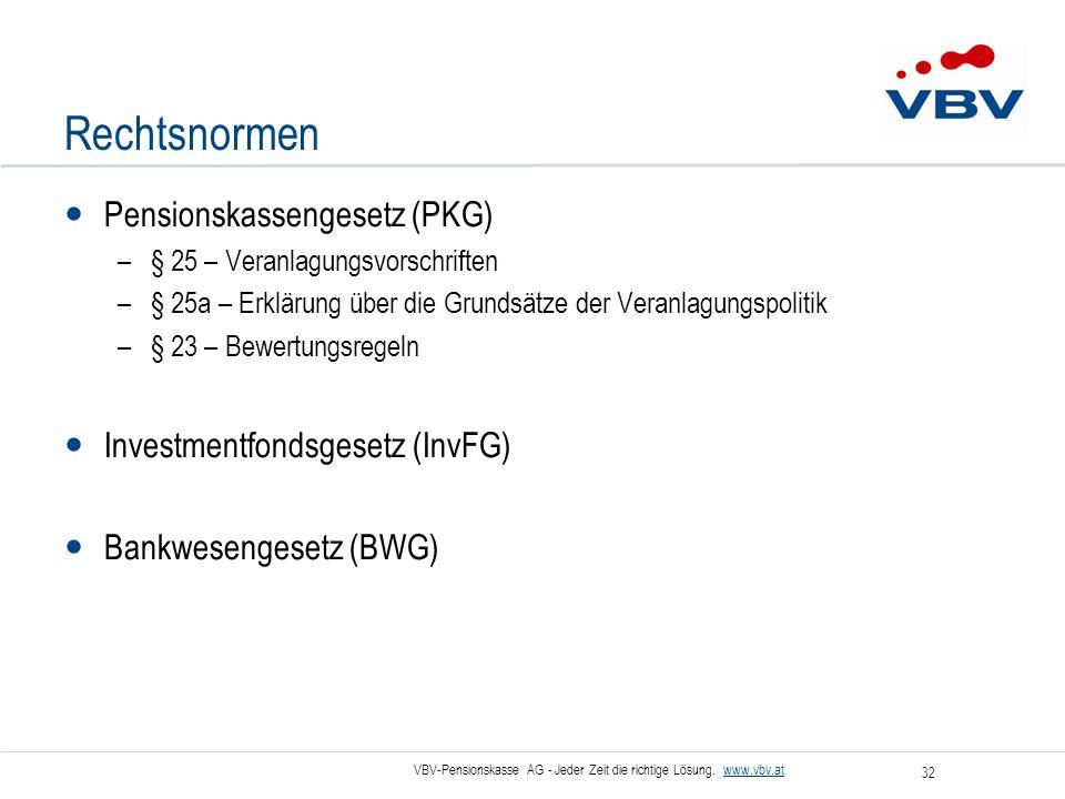 VBV-Pensionskasse AG - Jeder Zeit die richtige Lösung. www.vbv.at 32 Rechtsnormen Pensionskassengesetz (PKG) –§ 25 – Veranlagungsvorschriften –§ 25a –