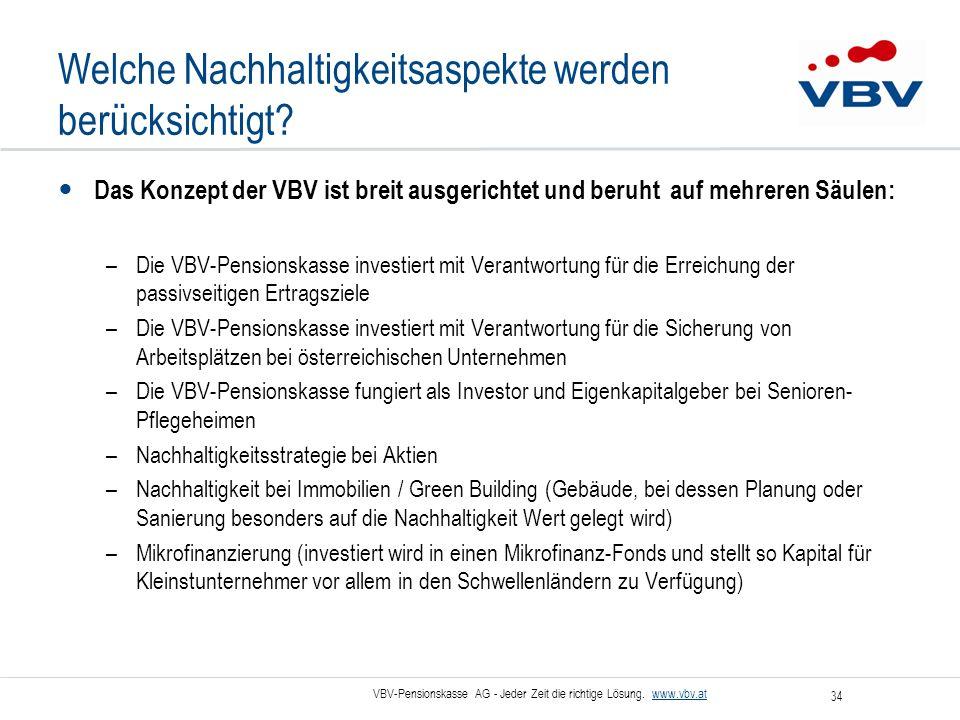 VBV-Pensionskasse AG - Jeder Zeit die richtige Lösung. www.vbv.at 34 Welche Nachhaltigkeitsaspekte werden berücksichtigt? Das Konzept der VBV ist brei