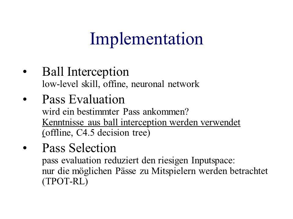 Implementation Ball Interception low-level skill, offine, neuronal network Pass Evaluation wird ein bestimmter Pass ankommen? Kenntnisse aus ball inte