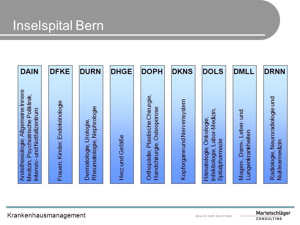 Krankenhausmanagement Inselspital Bern DAINDFKEDURNDHGEDOPHDKNSDOLSDMLLDRNN Anästhesiologie, Allgemeine InnereMedizin, Psychiatrische Poliklinik,Inten