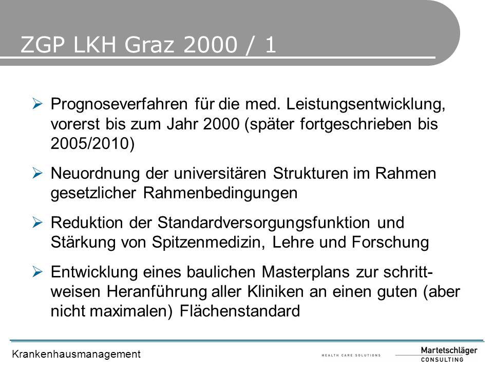 Krankenhausmanagement ZGP LKH Graz 2000 / 1 Prognoseverfahren für die med. Leistungsentwicklung, vorerst bis zum Jahr 2000 (später fortgeschrieben bis