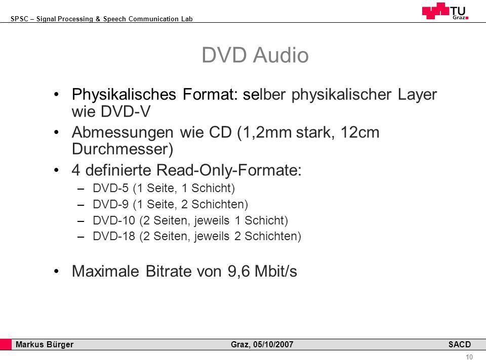 SPSC – Signal Processing & Speech Communication Lab Professor Horst Cerjak, 19.12.2005 10 Markus Bürger Graz, 05/10/2007 SACD DVD Audio Physikalisches