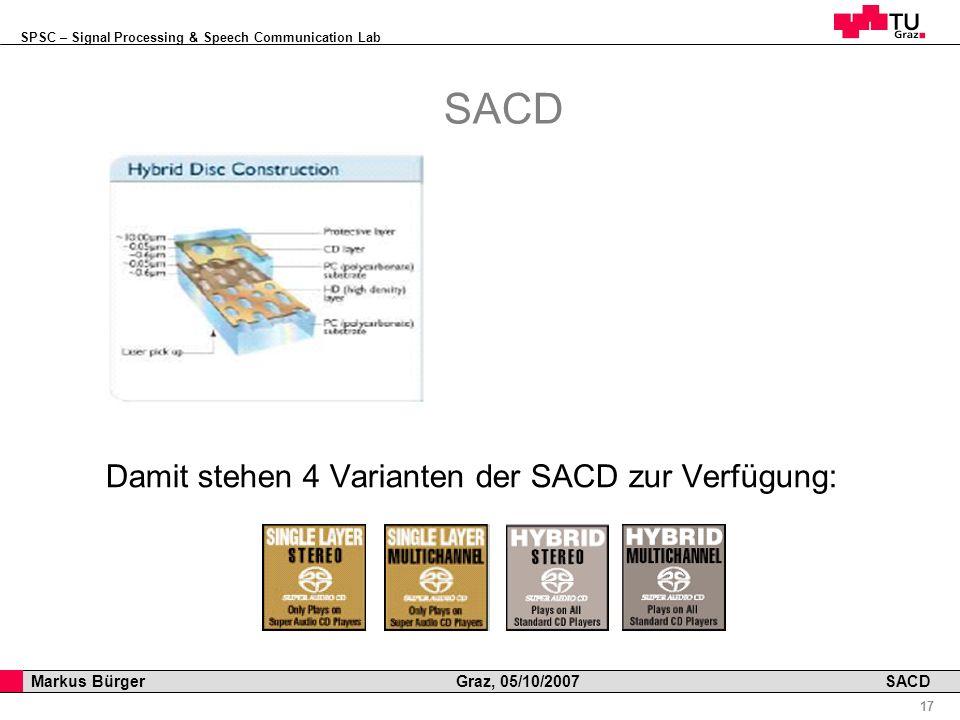 SPSC – Signal Processing & Speech Communication Lab Professor Horst Cerjak, 19.12.2005 17 Markus Bürger Graz, 05/10/2007 SACD Damit stehen 4 Varianten