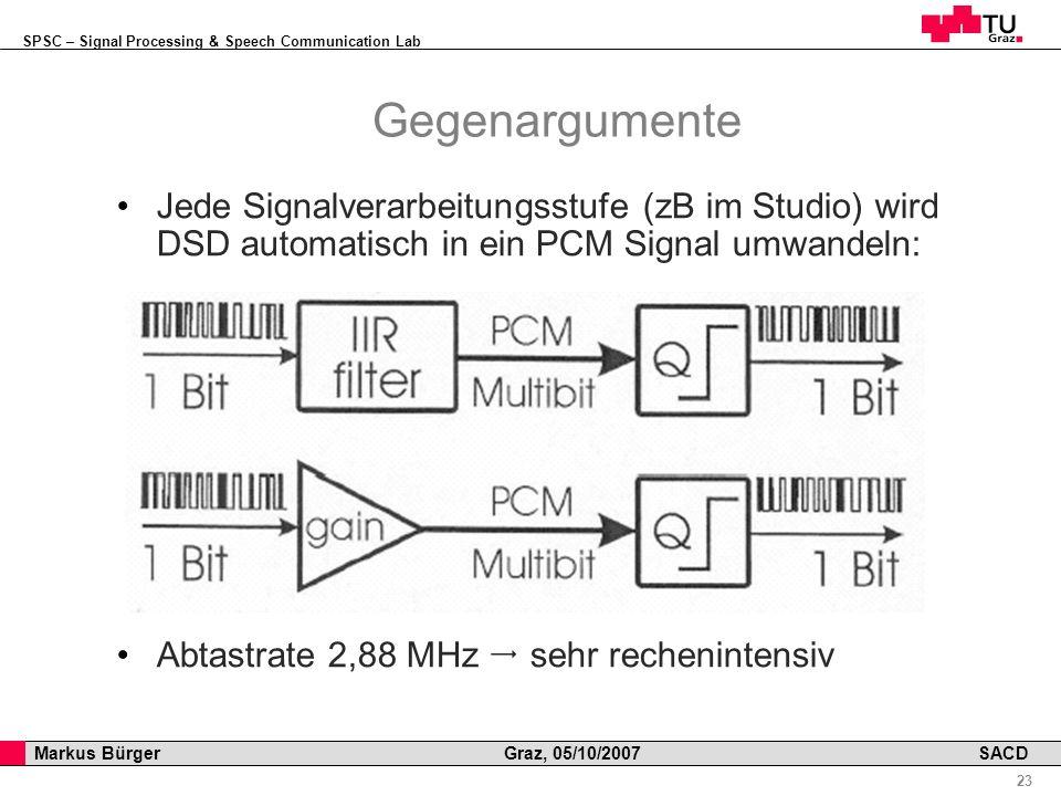 SPSC – Signal Processing & Speech Communication Lab Professor Horst Cerjak, 19.12.2005 23 Markus Bürger Graz, 05/10/2007 SACD Gegenargumente Jede Signalverarbeitungsstufe (zB im Studio) wird DSD automatisch in ein PCM Signal umwandeln: Abtastrate 2,88 MHz sehr rechenintensiv