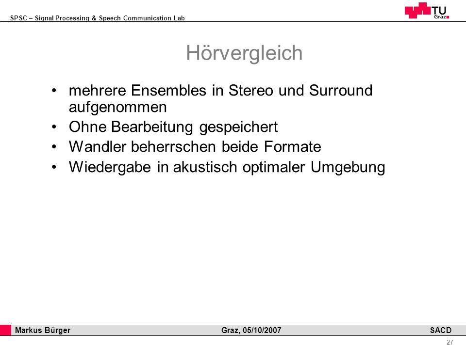 SPSC – Signal Processing & Speech Communication Lab Professor Horst Cerjak, 19.12.2005 27 Markus Bürger Graz, 05/10/2007 SACD Hörvergleich mehrere Ensembles in Stereo und Surround aufgenommen Ohne Bearbeitung gespeichert Wandler beherrschen beide Formate Wiedergabe in akustisch optimaler Umgebung