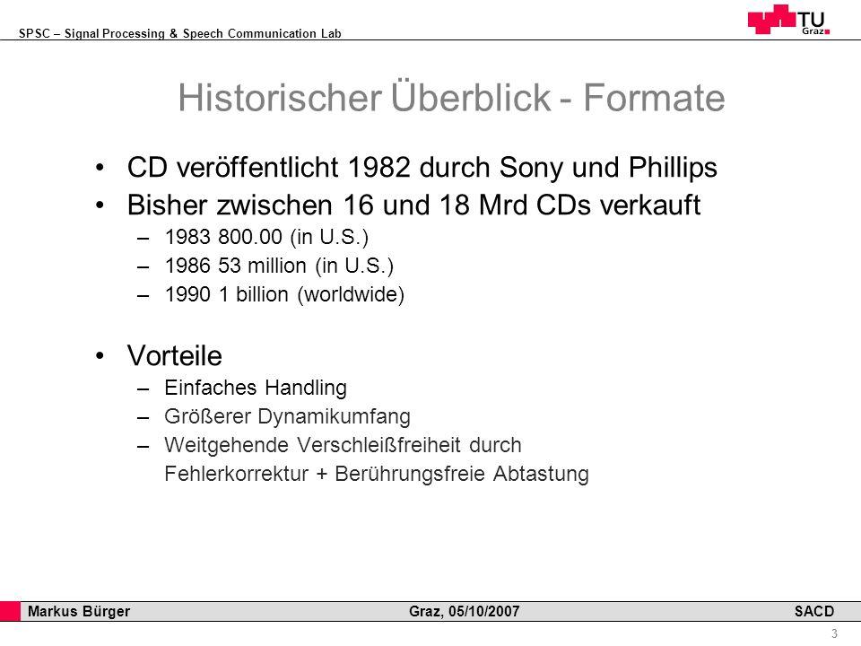 SPSC – Signal Processing & Speech Communication Lab Professor Horst Cerjak, 19.12.2005 3 Markus Bürger Graz, 05/10/2007 SACD Historischer Überblick -