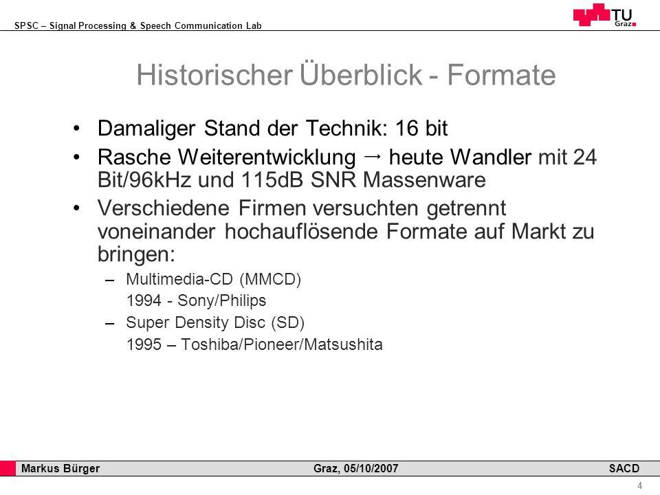 SPSC – Signal Processing & Speech Communication Lab Professor Horst Cerjak, 19.12.2005 4 Markus Bürger Graz, 05/10/2007 SACD Historischer Überblick - Formate Damaliger Stand der Technik: 16 bit Rasche Weiterentwicklung heute Wandler mit 24 Bit/96kHz und 115dB SNR Massenware Verschiedene Firmen versuchten getrennt voneinander hochauflösende Formate auf Markt zu bringen: –Multimedia-CD (MMCD) 1994 - Sony/Philips –Super Density Disc (SD) 1995 – Toshiba/Pioneer/Matsushita