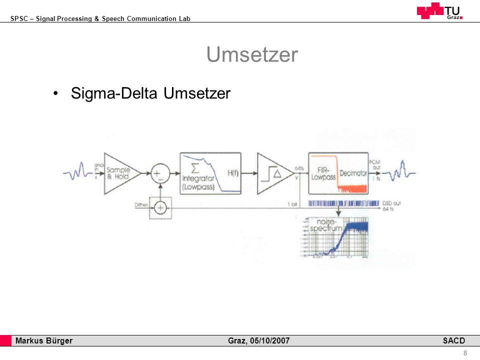 SPSC – Signal Processing & Speech Communication Lab Professor Horst Cerjak, 19.12.2005 8 Markus Bürger Graz, 05/10/2007 SACD Umsetzer Sigma-Delta Umse