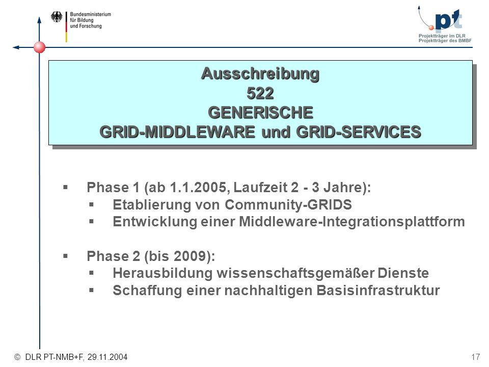 © © DLR PT-NMB+F, 29.11.2004 17 Ausschreibung 522 GENERISCHE GRID-MIDDLEWARE und GRID-SERVICES Phase 1 (ab 1.1.2005, Laufzeit 2 - 3 Jahre): Etablierun