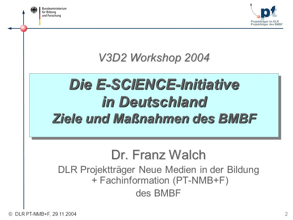 © © DLR PT-NMB+F, 29.11.2004 2 Die E-SCIENCE-Initiative in Deutschland Ziele und Maßnahmen des BMBF Dr. Franz Walch DLR Projektträger Neue Medien in d