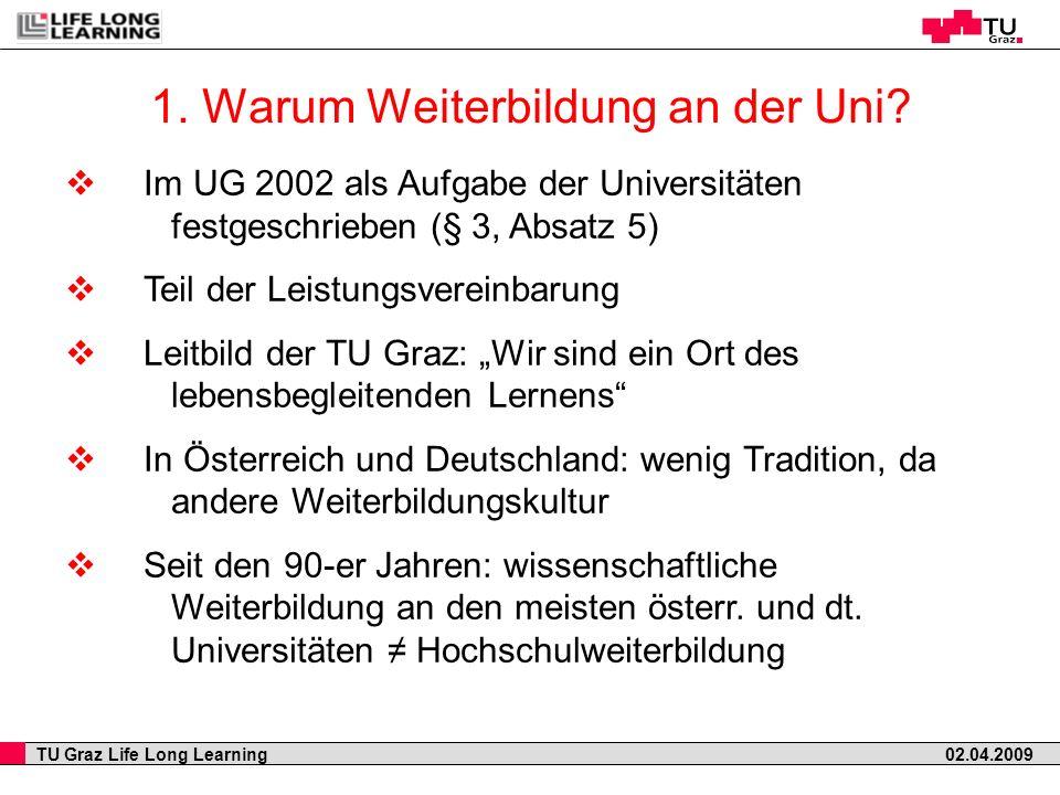 TU Graz Life Long Learning 02.04.2009 1. Warum Weiterbildung an der Uni? Im UG 2002 als Aufgabe der Universitäten festgeschrieben (§ 3, Absatz 5) Teil