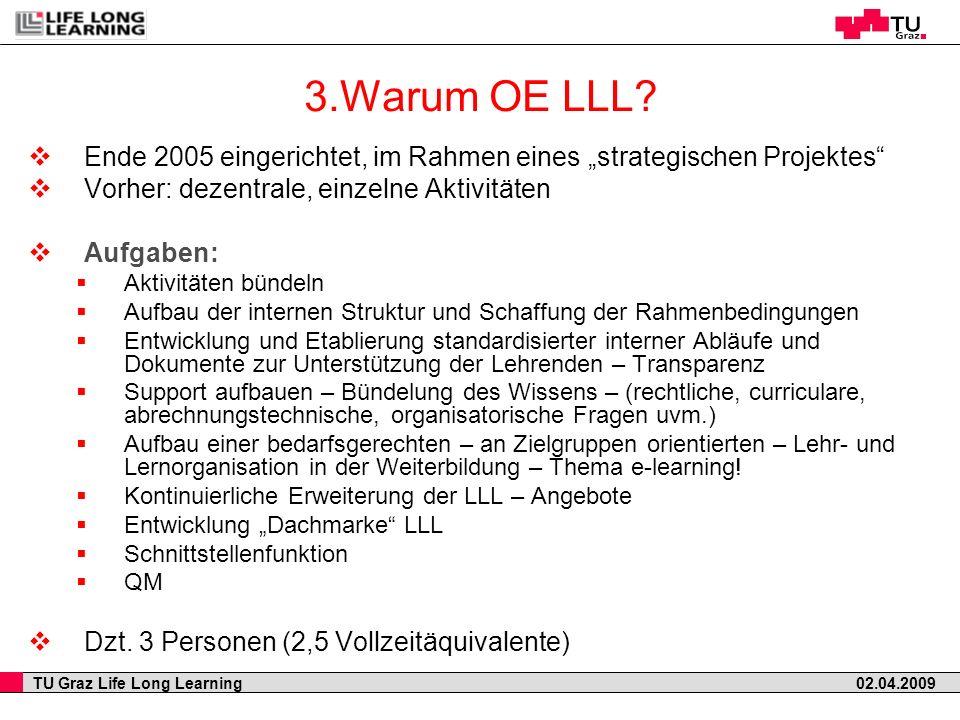 TU Graz Life Long Learning 02.04.2009 Ende 2005 eingerichtet, im Rahmen eines strategischen Projektes Vorher: dezentrale, einzelne Aktivitäten Aufgabe