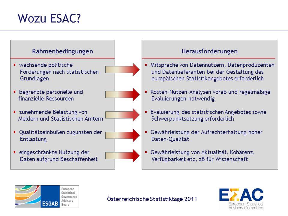 Mandat Österreichische Statistiktage 2011 Der ESAC (Europäischer Beratender Ausschuss für Statistik) unterstützt das Europäische Parlament, den Rat und die Kommission, indem er gewährleistet, dass der Bedarf der Nutzer und die Kosten für die Datenlieferanten und -produzenten bei der Koordinierung der strategischen Ziele und Prioritäten der Gemeinschaftpolitik im Bereich der statistischen Information berücksichtigt werden.