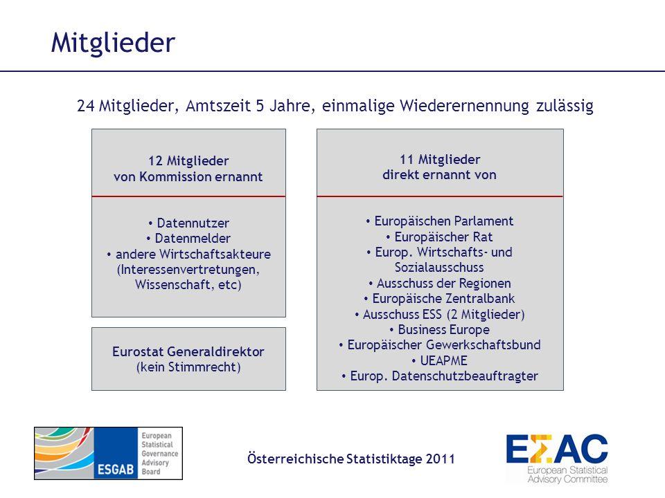 Mitglieder Österreichische Statistiktage 2011 24 Mitglieder, Amtszeit 5 Jahre, einmalige Wiederernennung zulässig 12 Mitglieder von Kommission ernannt