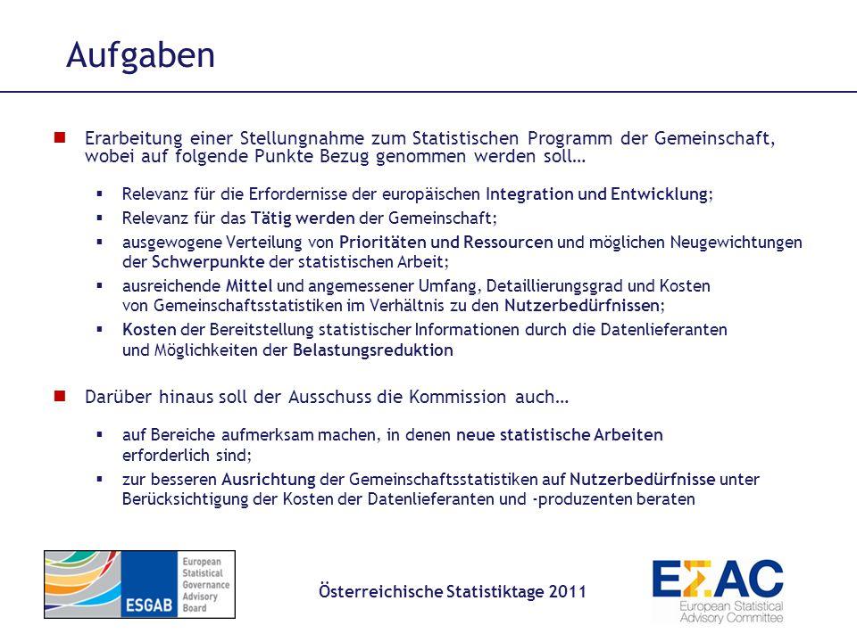Instrumente Österreichische Statistiktage 2011 Regelmäßige Sitzungen Einrichtung von ad hoc Arbeitsgruppen TF Stiglitz-Sen-Report TF Qualität TF Zugang zu vertraulichen Daten für Wissenschaft Studien Seminare Teilnahme an Sitzungen des ESS und Konferenzen Enge Zusammenarbeit mit europ.