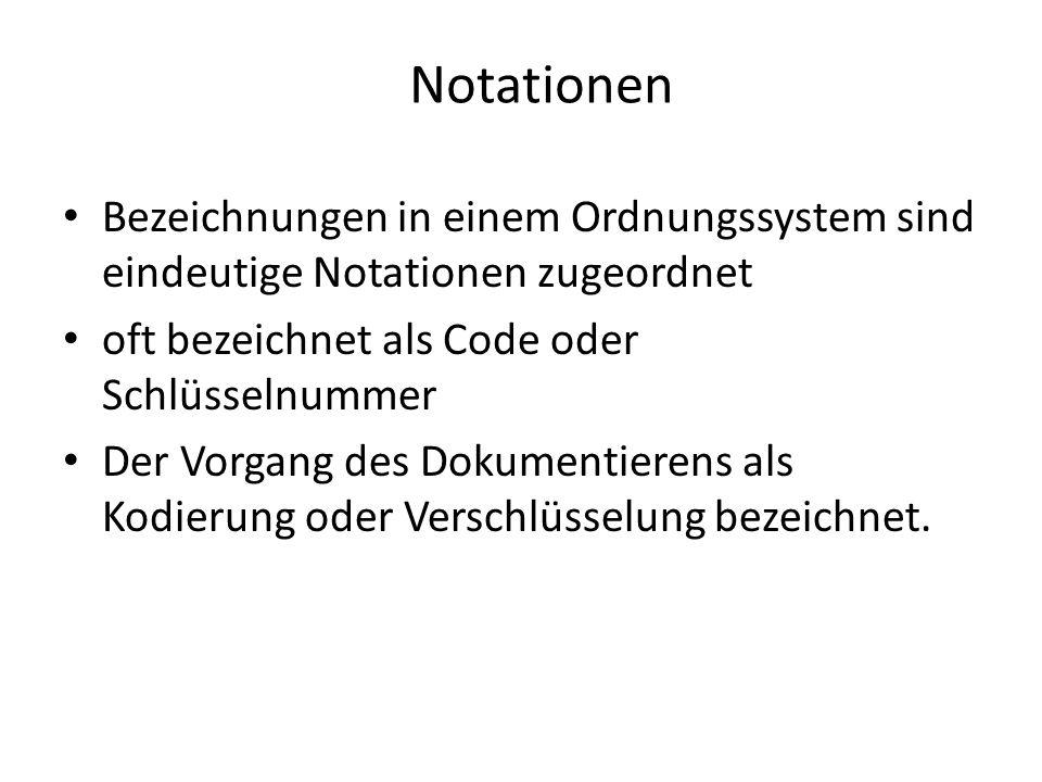 Notationen Bezeichnungen in einem Ordnungssystem sind eindeutige Notationen zugeordnet oft bezeichnet als Code oder Schlüsselnummer Der Vorgang des Dokumentierens als Kodierung oder Verschlüsselung bezeichnet.