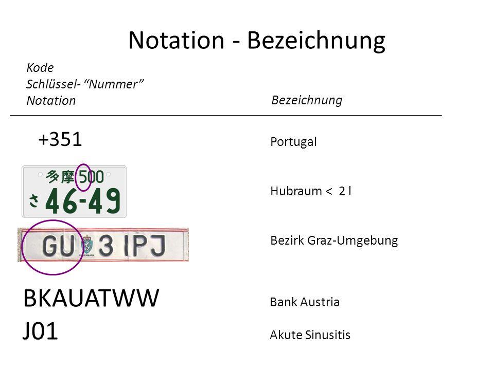 Notation - Bezeichnung Kode Schlüssel- Nummer Notation Bezeichnung Portugal Hubraum < 2 l Bezirk Graz-Umgebung BKAUATWW Bank Austria J01 Akute Sinusitis +351