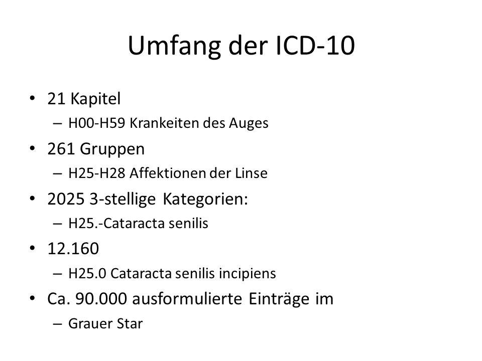 Umfang der ICD-10 21 Kapitel – H00-H59 Krankeiten des Auges 261 Gruppen – H25-H28 Affektionen der Linse 2025 3-stellige Kategorien: – H25.-Cataracta senilis 12.160 – H25.0 Cataracta senilis incipiens Ca.
