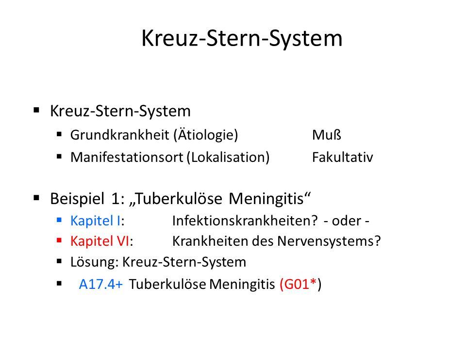 Kreuz-Stern-System Grundkrankheit (Ätiologie)Muß Manifestationsort (Lokalisation)Fakultativ Beispiel 1: Tuberkulöse Meningitis Kapitel I: Infektionskrankheiten.