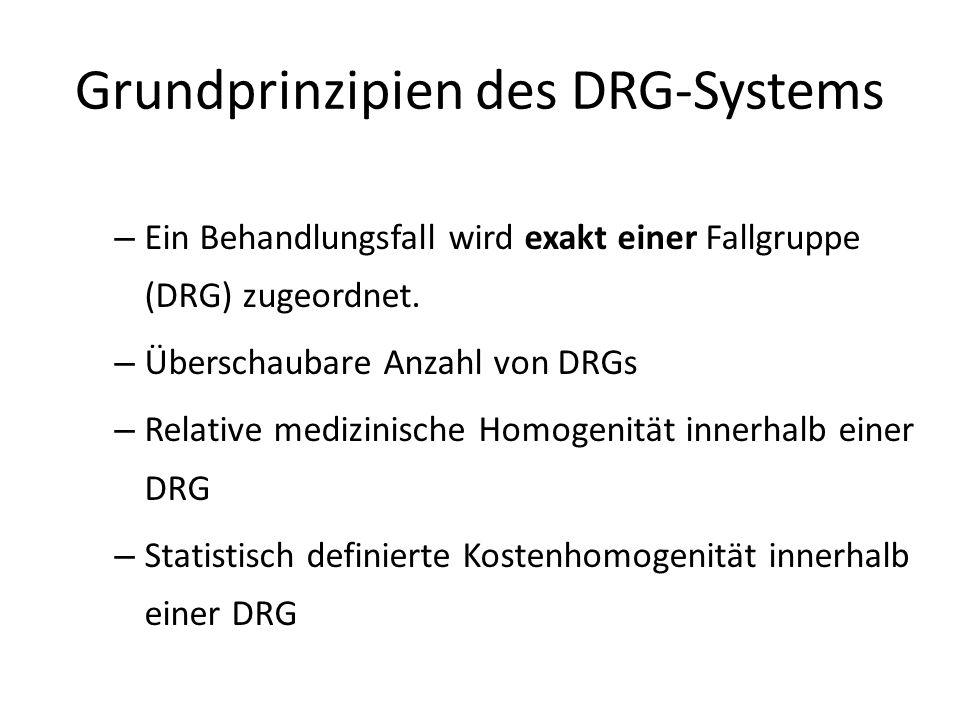 Grundprinzipien des DRG-Systems – Ein Behandlungsfall wird exakt einer Fallgruppe (DRG) zugeordnet.