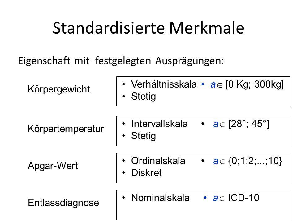Standardisierte Merkmale Eigenschaft mit festgelegten Ausprägungen: Körpertemperatur Intervallskala Stetig a [28°; 45°] Apgar-Wert Ordinalskala Diskret a {0;1;2;...;10} Entlassdiagnose Nominalskala a ICD-10 Körpergewicht Verhältnisskala Stetig a [0 Kg; 300kg]