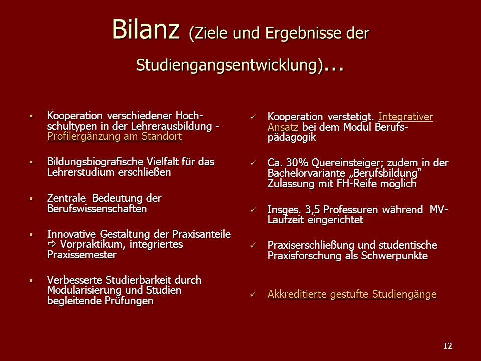 12 Bilanz (Ziele und Ergebnisse der Studiengangsentwicklung) … Kooperation verschiedener Hoch- schultypen in der Lehrerausbildung - Profilergänzung am