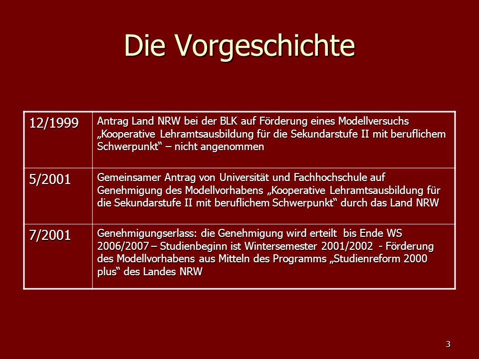 3 Die Vorgeschichte 12/1999 Antrag Land NRW bei der BLK auf Förderung eines Modellversuchs Kooperative Lehramtsausbildung für die Sekundarstufe II mit