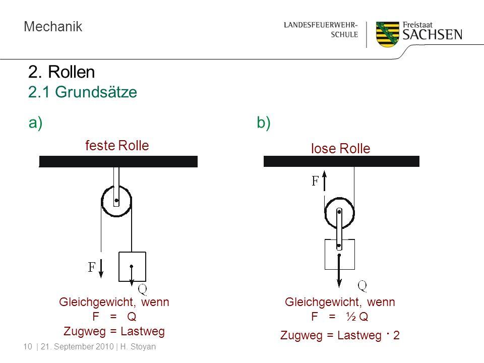 Mechanik | 21. September 2010 | H. Stoyan10 2. Rollen 2.1 Grundsätze a) feste Rolle lose Rolle Gleichgewicht, wenn F = Q Zugweg = Lastweg Gleichgewich