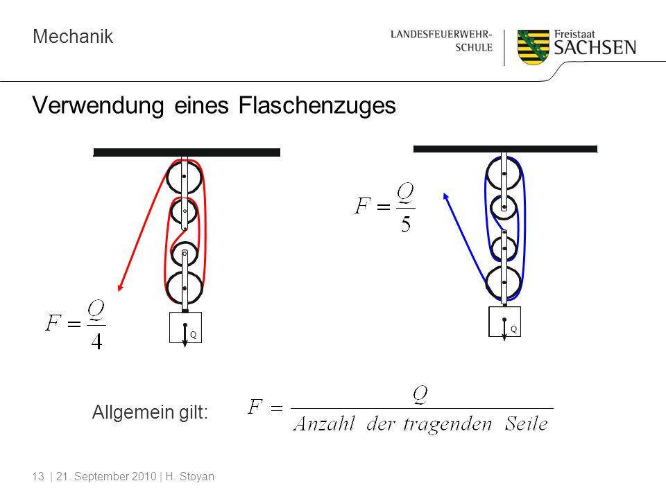 Mechanik Verwendung eines Flaschenzuges | 21. September 2010 | H. Stoyan13 Allgemein gilt: Q Q