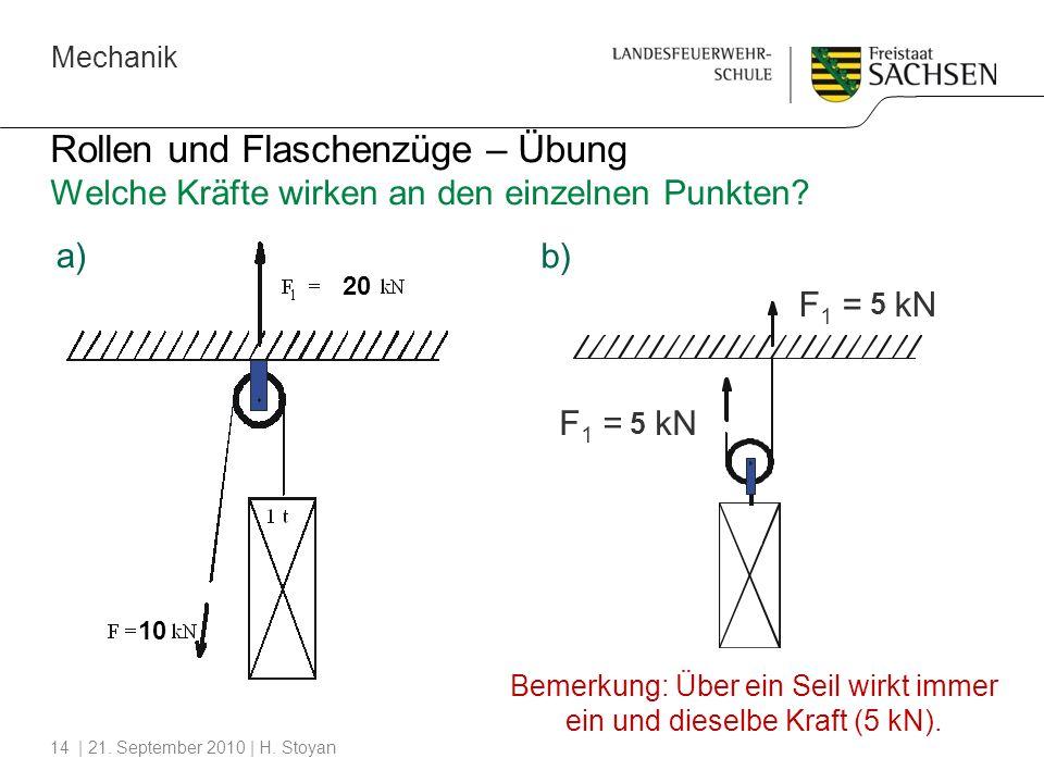 Mechanik Rollen und Flaschenzüge – Übung Welche Kräfte wirken an den einzelnen Punkten? | 21. September 2010 | H. Stoyan14 20 10 a) 1t F 1 = kN 5 5 Be