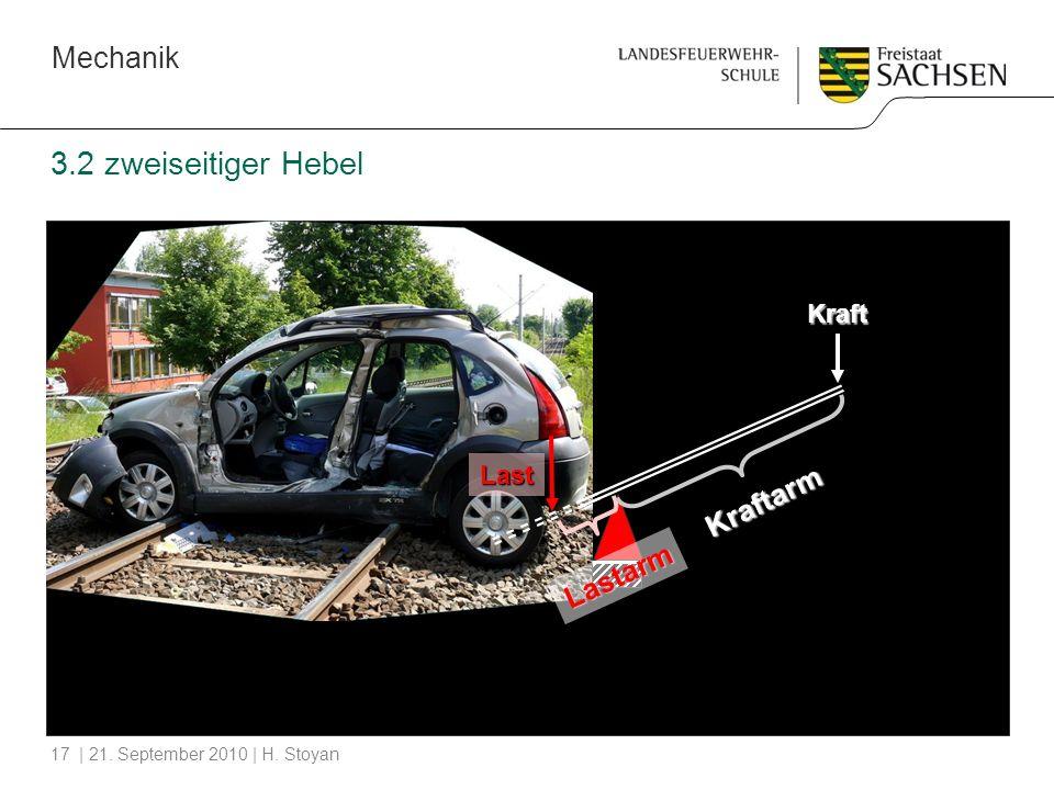 Mechanik | 21. September 2010 | H. Stoyan17 3.2 zweiseitiger Hebel Kraft Last Kraftarm Lastarm