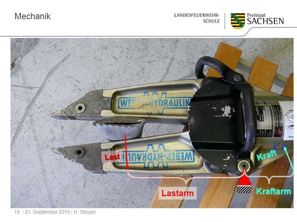 Mechanik | 21. September 2010 | H. Stoyan18 Lastarm Last Kraftarm Kraft