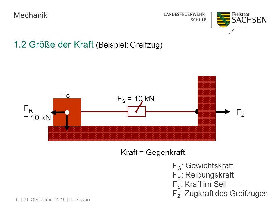 Mechanik | 21. September 2010 | H. Stoyan6 1.2 Größe der Kraft (Beispiel: Greifzug) F S = 10 kN FGFG FZFZ Kraft = Gegenkraft F G : Gewichtskraft F R :