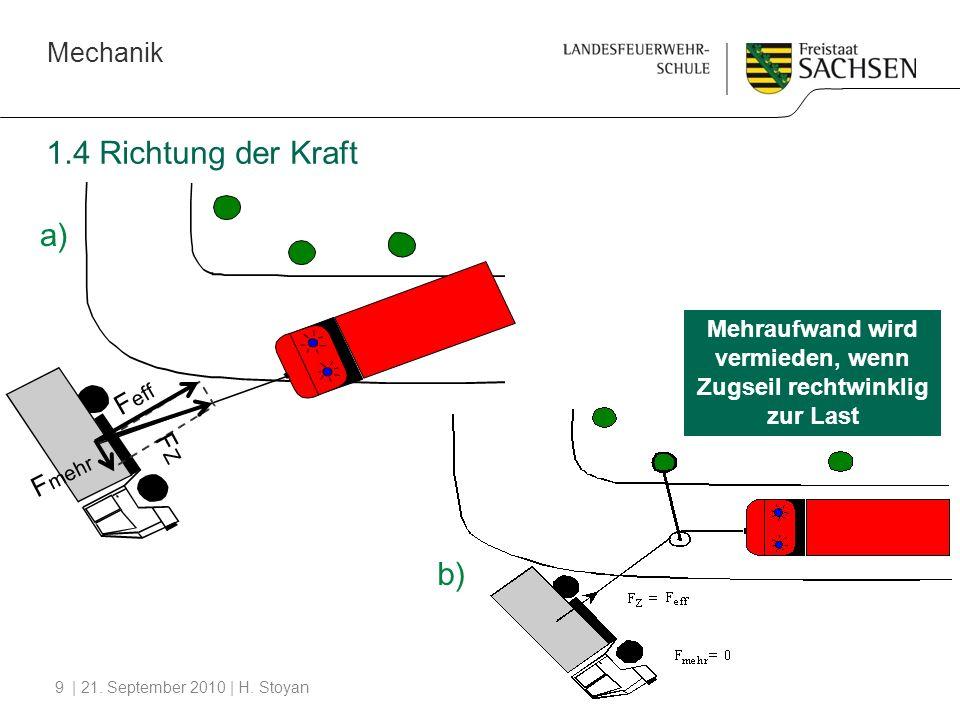 Mechanik | 21. September 2010 | H. Stoyan9 1.4 Richtung der Kraft Mehraufwand wird vermieden, wenn Zugseil rechtwinklig zur Last F eff F mehr FZFZ a)