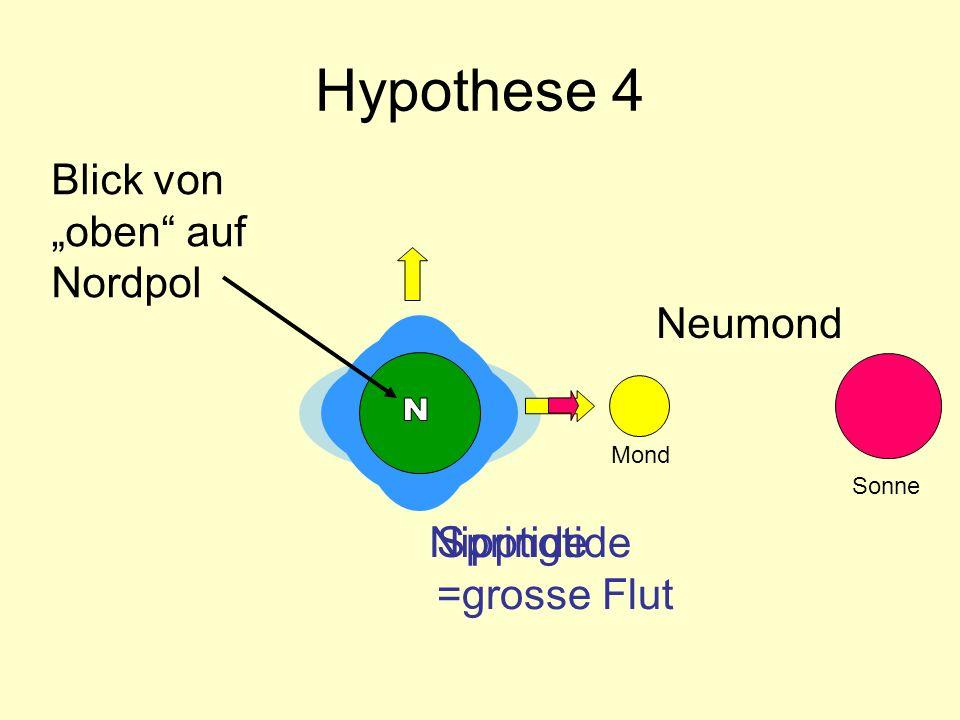 Hypothese 4 Springtide =grosse Flut Neumond Nipptide Blick von oben auf Nordpol Mond Sonne