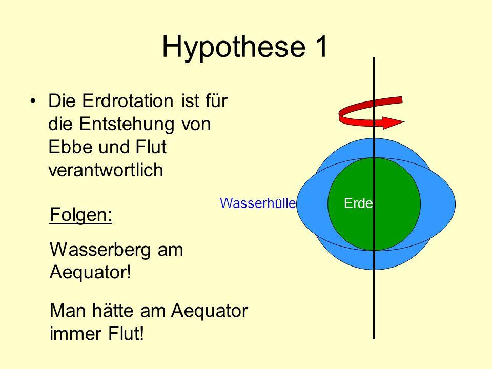 Hypothese 1 Die Erdrotation ist für die Entstehung von Ebbe und Flut verantwortlich Folgen: Wasserberg am Aequator! Man hätte am Aequator immer Flut!