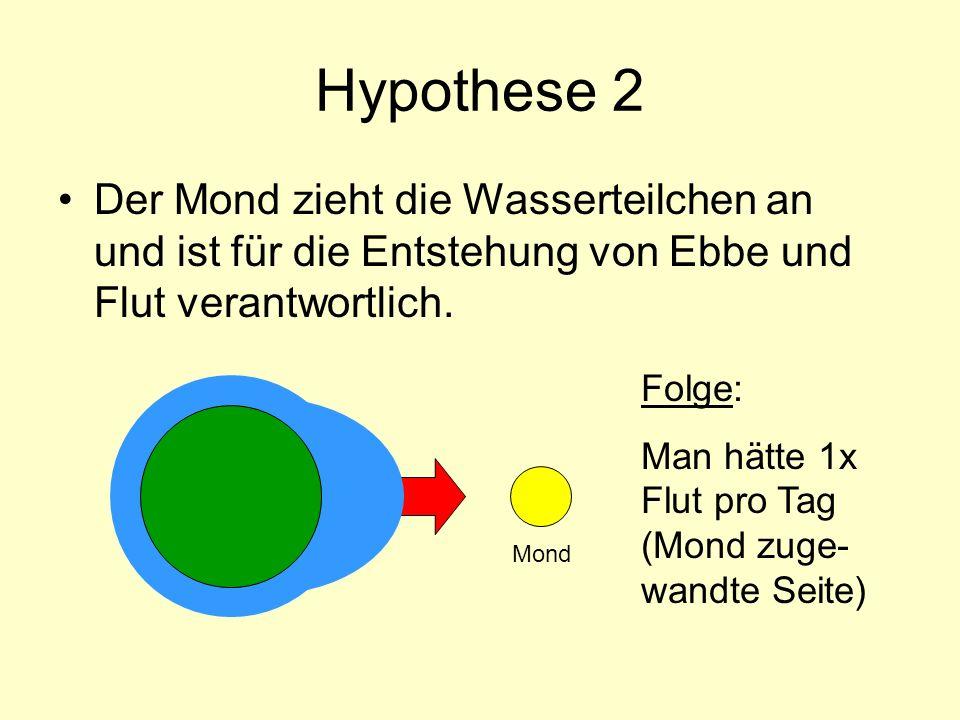 Hypothese 2 Der Mond zieht die Wasserteilchen an und ist für die Entstehung von Ebbe und Flut verantwortlich. Folge: Man hätte 1x Flut pro Tag (Mond z