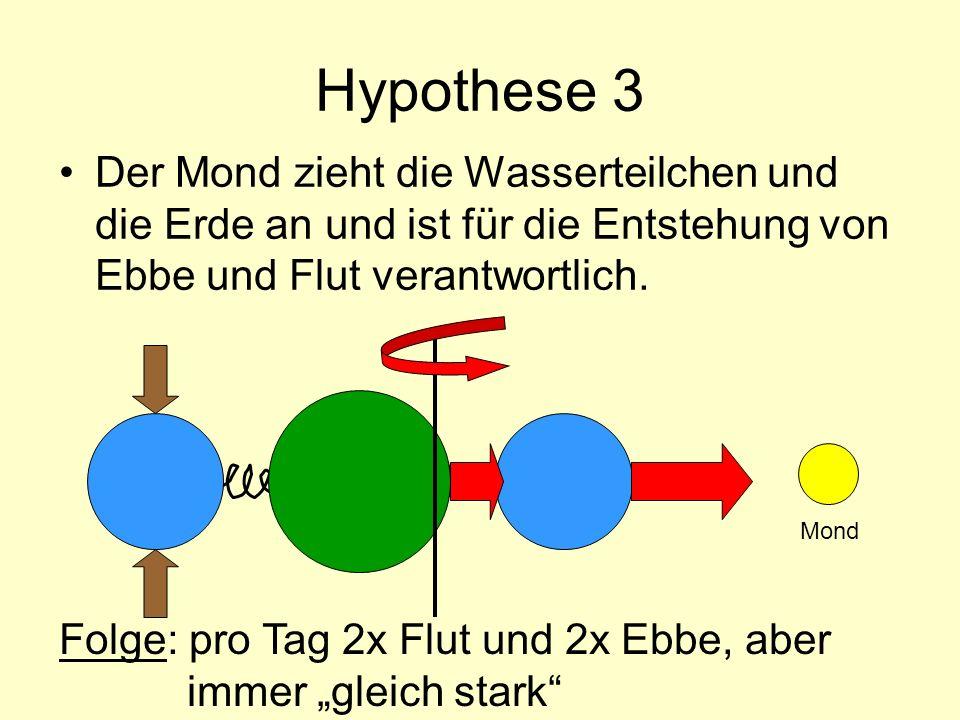 Hypothese 3 Der Mond zieht die Wasserteilchen und die Erde an und ist für die Entstehung von Ebbe und Flut verantwortlich. Folge: pro Tag 2x Flut und