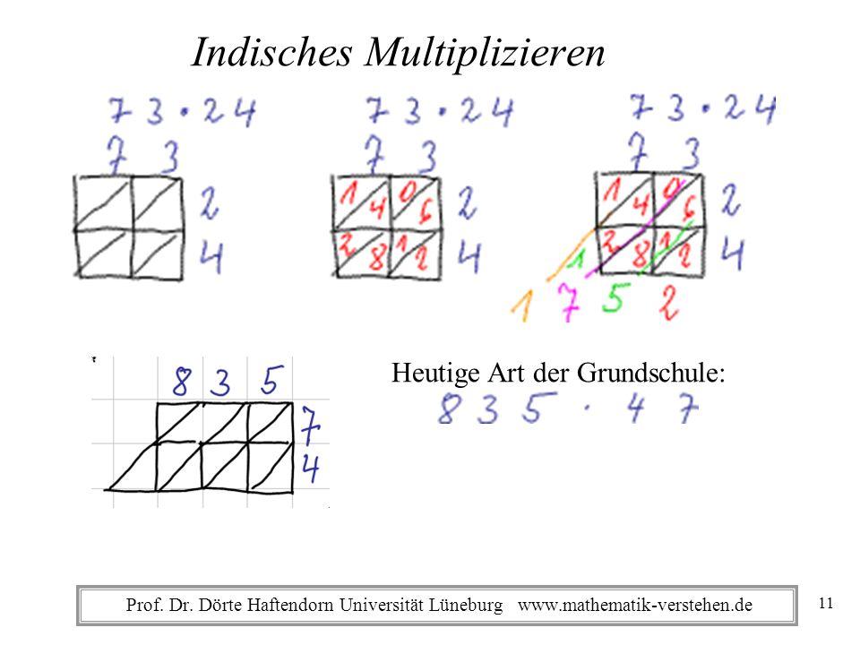 Prof. Dr. Dörte Haftendorn Universität Lüneburg www.mathematik-verstehen.de Indisches Multiplizieren 11 Heutige Art der Grundschule: