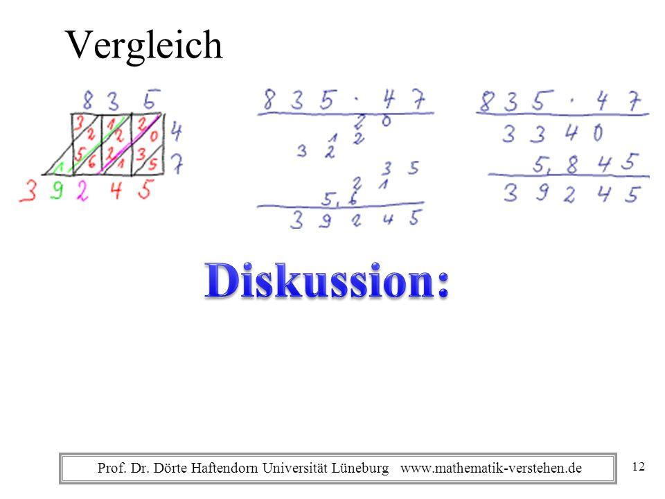 Prof. Dr. Dörte Haftendorn Universität Lüneburg www.mathematik-verstehen.de 12 Vergleich