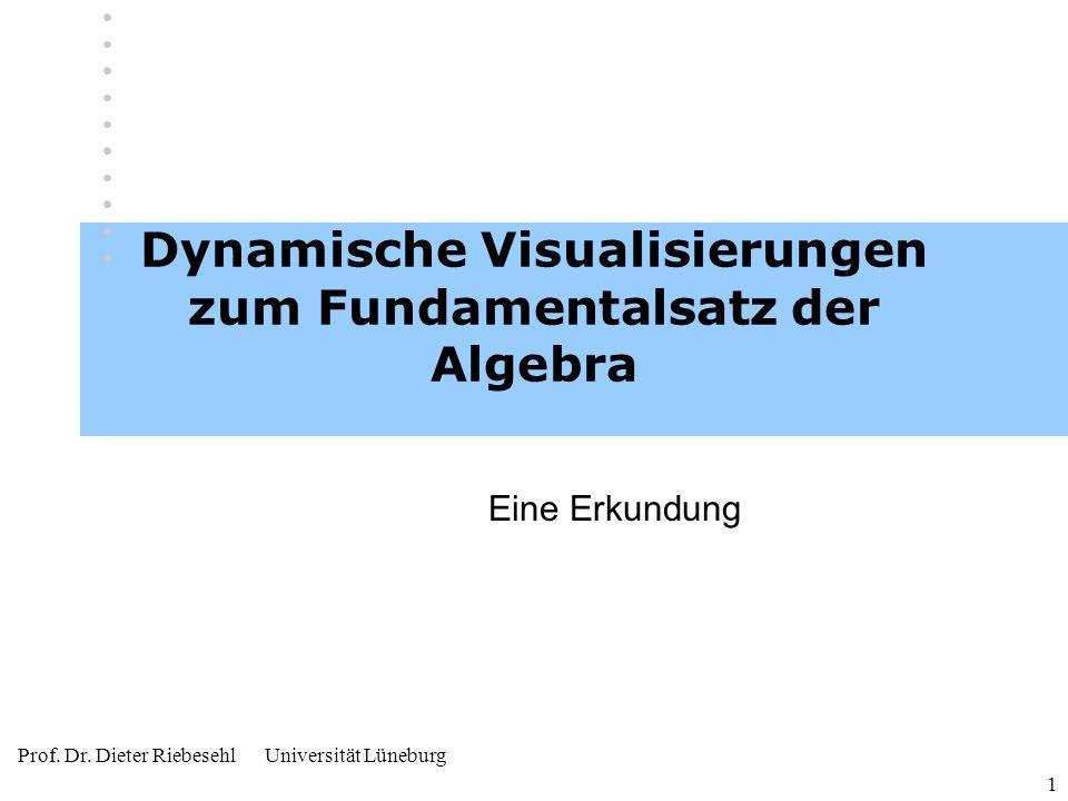 1 Prof. Dr. Dieter Riebesehl Universität Lüneburg Dynamische Visualisierungen zum Fundamentalsatz der Algebra Eine Erkundung