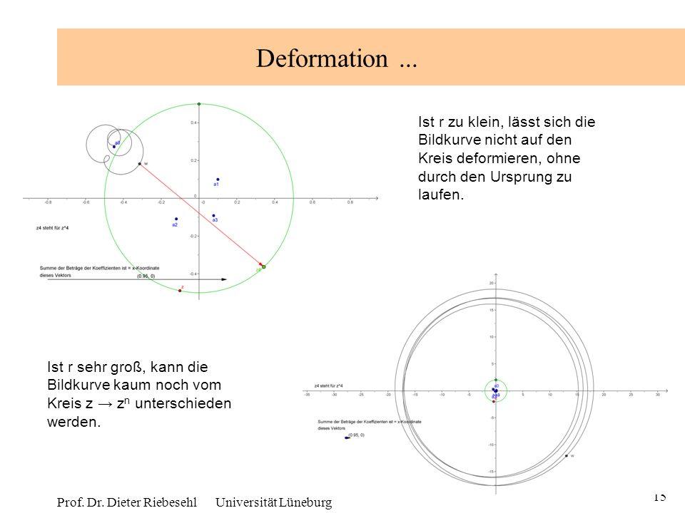 15 Prof. Dr. Dieter Riebesehl Universität Lüneburg Deformation... Ist r zu klein, lässt sich die Bildkurve nicht auf den Kreis deformieren, ohne durch