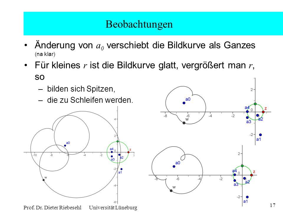 17 Prof. Dr. Dieter Riebesehl Universität Lüneburg Beobachtungen Änderung von a 0 verschiebt die Bildkurve als Ganzes (na klar) Für kleines r ist die