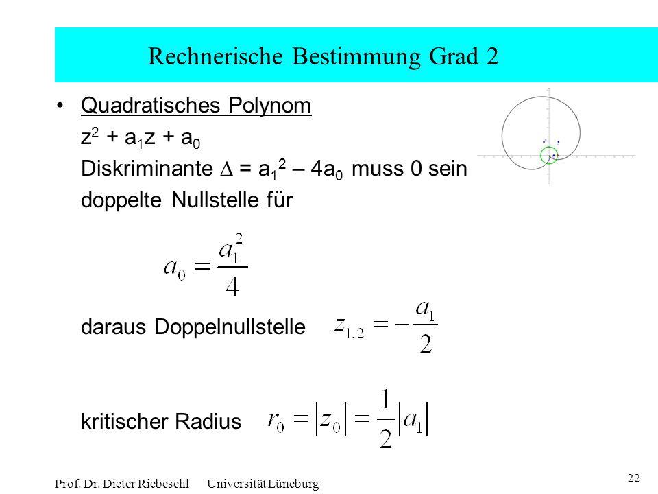 22 Prof. Dr. Dieter Riebesehl Universität Lüneburg Rechnerische Bestimmung Grad 2 Quadratisches Polynom z 2 + a 1 z + a 0 Diskriminante = a 1 2 – 4a 0