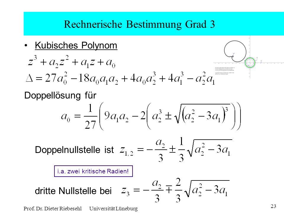 23 Prof. Dr. Dieter Riebesehl Universität Lüneburg Rechnerische Bestimmung Grad 3 Kubisches Polynom Doppellösung für Doppelnullstelle ist dritte Nulls