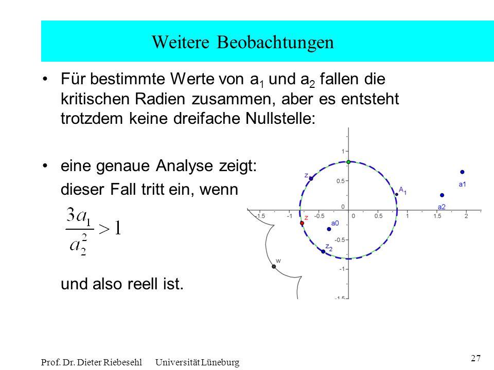 27 Prof. Dr. Dieter Riebesehl Universität Lüneburg Weitere Beobachtungen Für bestimmte Werte von a 1 und a 2 fallen die kritischen Radien zusammen, ab